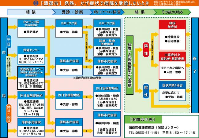 新型 コロナ ウイルス 愛知 県 まん延防止、政府が4県に適用へ 首都圏3県と愛知県